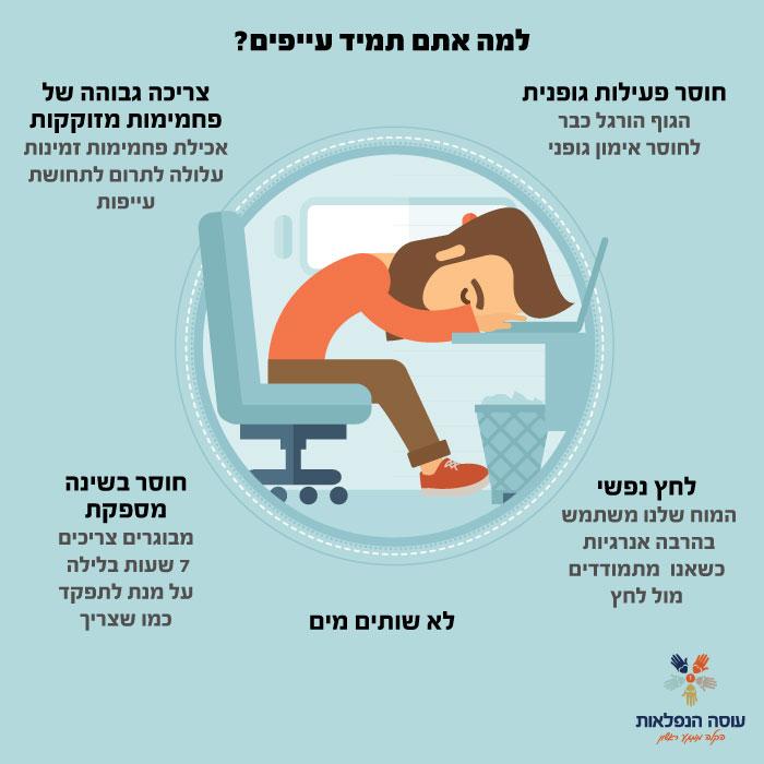 למה אתם תמיד עייפים